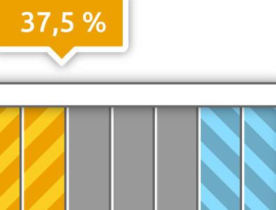 Ausschnitt Grafikdesign Visualisierung
